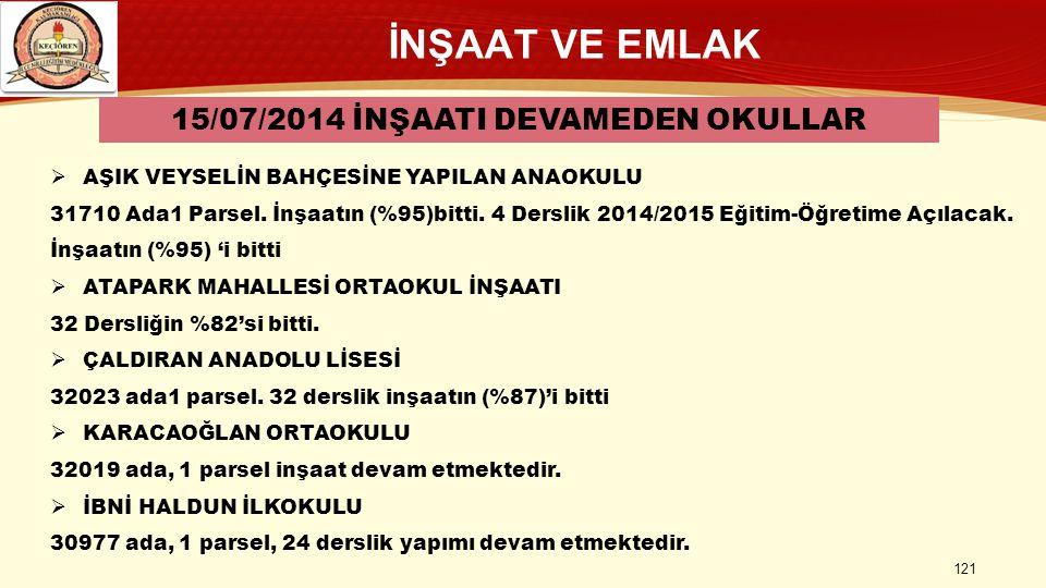 İNŞAAT VE EMLAK 15/07/2014 İNŞAATI DEVAMEDEN OKULLAR  AŞIK VEYSELİN BAHÇESİNE YAPILAN ANAOKULU 31710 Ada1 Parsel.