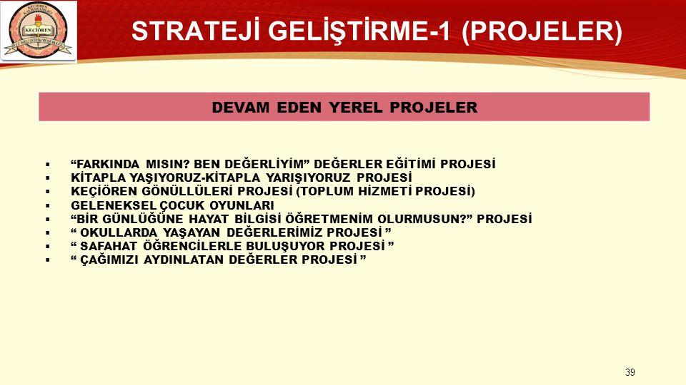 STRATEJİ GELİŞTİRME-1 (PROJELER) DEVAM EDEN YEREL PROJELER  FARKINDA MISIN.