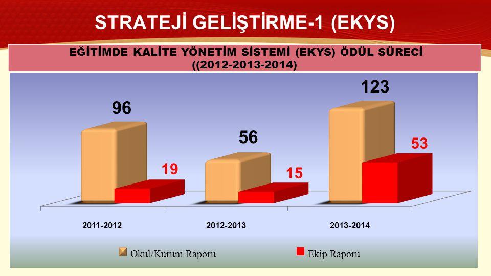 STRATEJİ GELİŞTİRME-1 (EKYS) EĞİTİMDE KALİTE YÖNETİM SİSTEMİ (EKYS) ÖDÜL SÜRECİ ((2012-2013-2014)