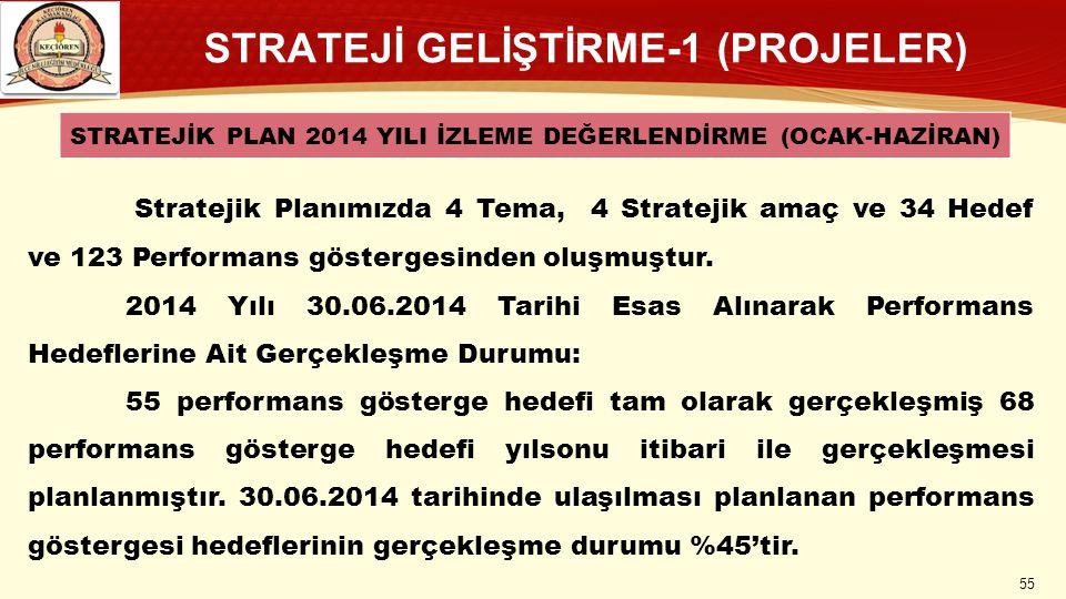 STRATEJİ GELİŞTİRME-1 (PROJELER) STRATEJİK PLAN 2014 YILI İZLEME DEĞERLENDİRME (OCAK-HAZİRAN) 55 Stratejik Planımızda 4 Tema, 4 Stratejik amaç ve 34 Hedef ve 123 Performans göstergesinden oluşmuştur.