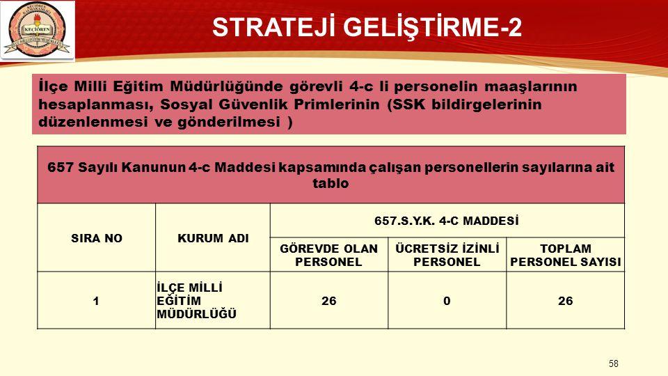 STRATEJİ GELİŞTİRME-2 İlçe Milli Eğitim Müdürlüğünde görevli 4-c li personelin maaşlarının hesaplanması, Sosyal Güvenlik Primlerinin (SSK bildirgeleri