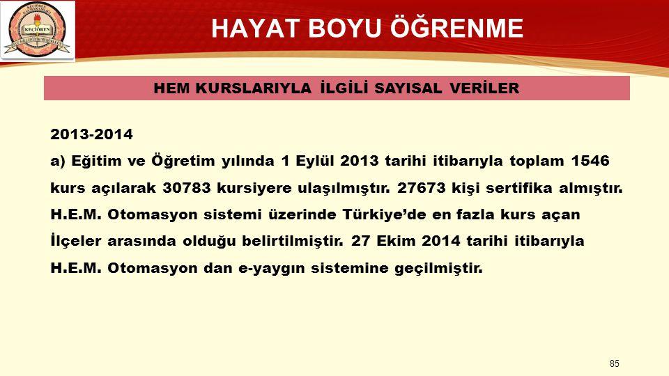 HAYAT BOYU ÖĞRENME HEM KURSLARIYLA İLGİLİ SAYISAL VERİLER 2013-2014 a) Eğitim ve Öğretim yılında 1 Eylül 2013 tarihi itibarıyla toplam 1546 kurs açıla