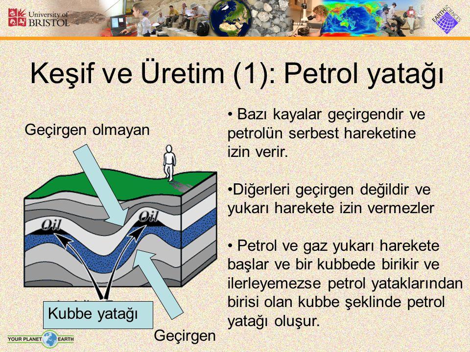 Keşif ve Üretim (1): Petrol yatağı Bazı kayalar geçirgendir ve petrolün serbest hareketine izin verir. Diğerleri geçirgen değildir ve yukarı harekete