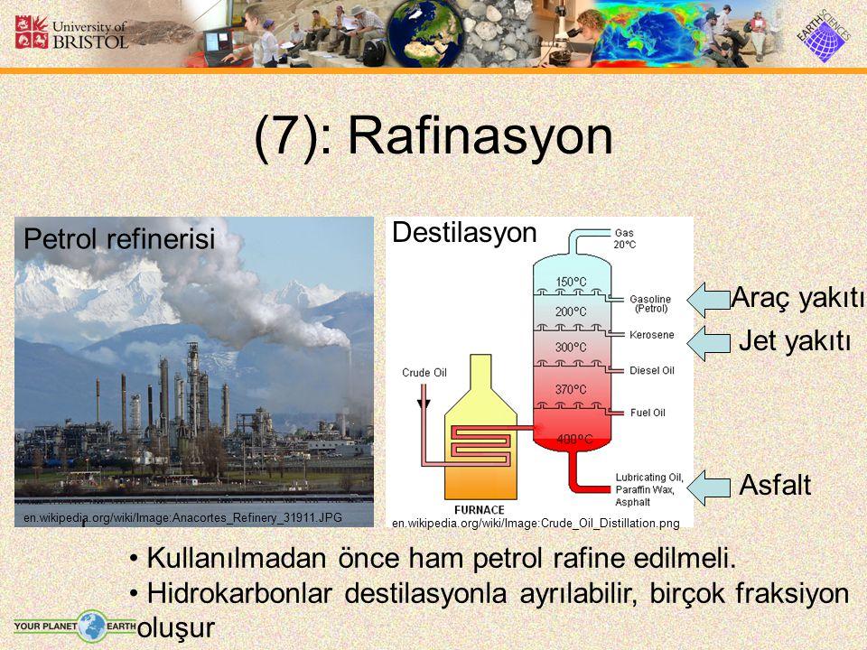 (7): Rafinasyon Kullanılmadan önce ham petrol rafine edilmeli. Hidrokarbonlar destilasyonla ayrılabilir, birçok fraksiyon oluşur Petrol refinerisi Des