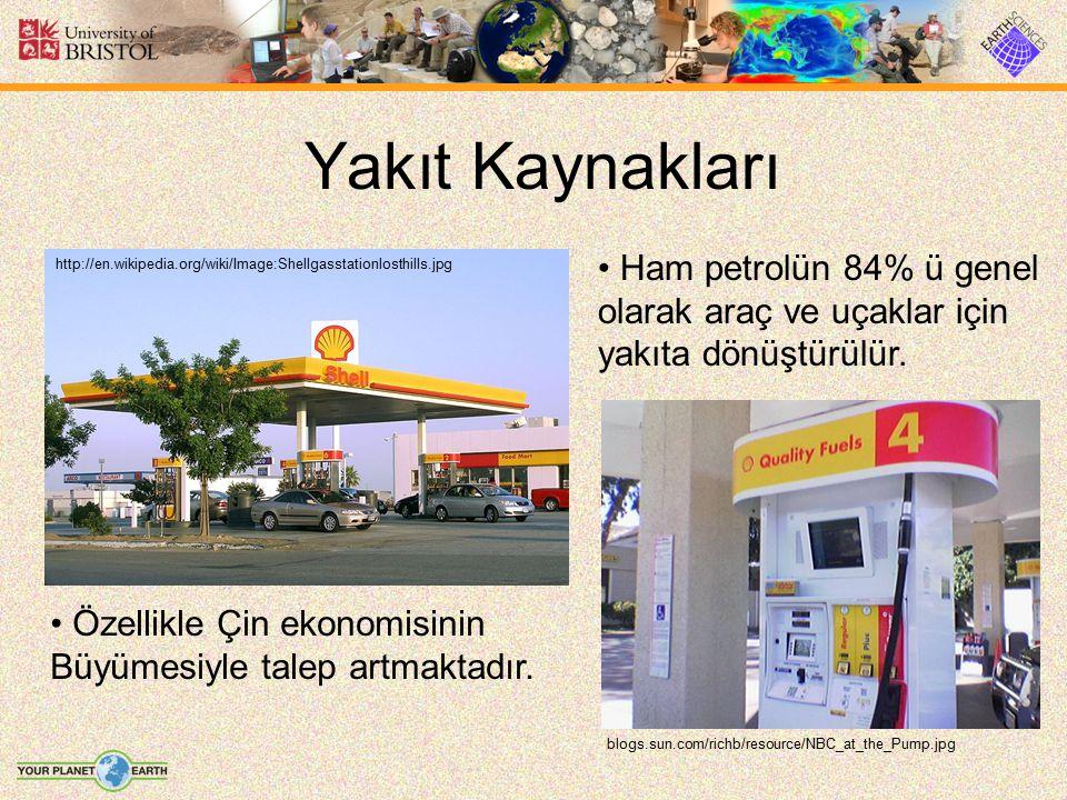 Yakıt Kaynakları Ham petrolün 84% ü genel olarak araç ve uçaklar için yakıta dönüştürülür. Özellikle Çin ekonomisinin Büyümesiyle talep artmaktadır. h