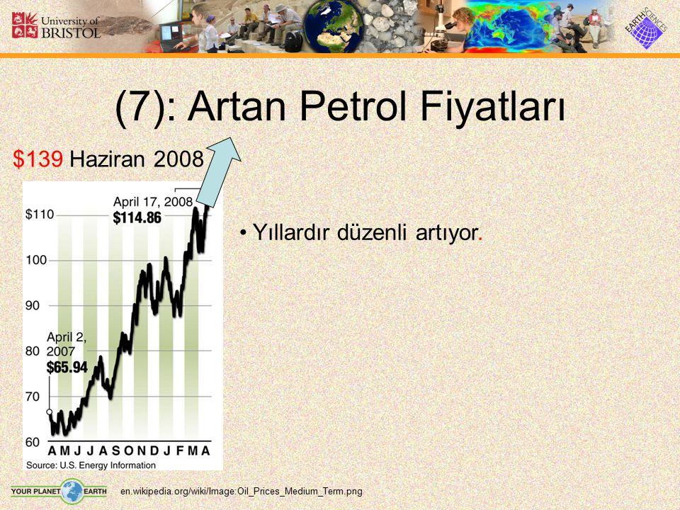 (7): Artan Petrol Fiyatları en.wikipedia.org/wiki/Image:Oil_Prices_Medium_Term.png $139 Haziran 2008 Yıllardır düzenli artıyor.