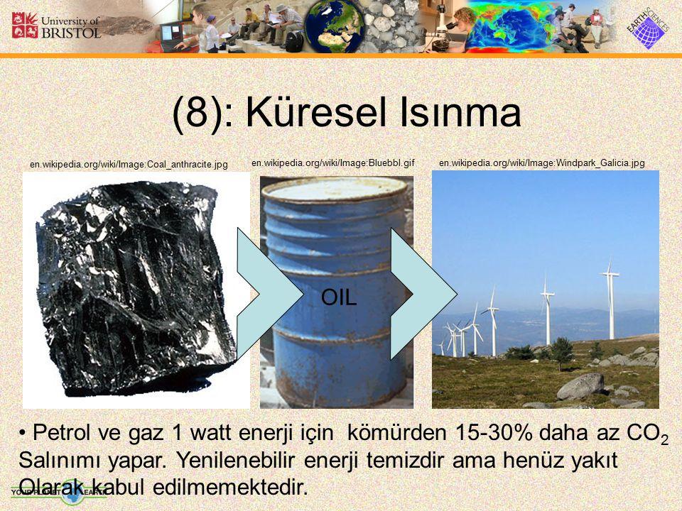 (8): Küresel Isınma Petrol ve gaz 1 watt enerji için kömürden 15-30% daha az CO 2 Salınımı yapar. Yenilenebilir enerji temizdir ama henüz yakıt Olarak
