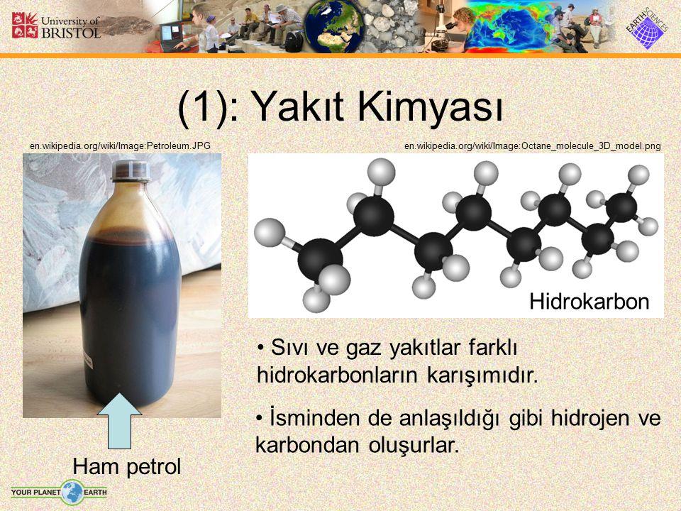 (1): Yakıt Kimyası Ham petrol Hidrokarbon en.wikipedia.org/wiki/Image:Octane_molecule_3D_model.pngen.wikipedia.org/wiki/Image:Petroleum.JPG Sıvı ve ga