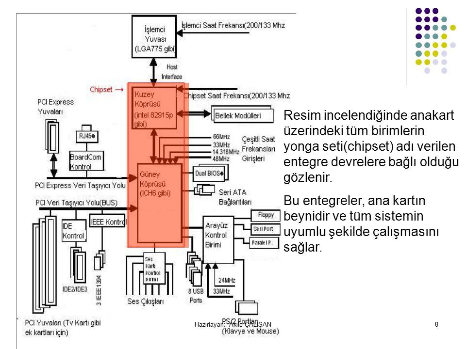 Resim incelendiğinde anakart üzerindeki tüm birimlerin yonga seti(chipset) adı verilen entegre devrelere bağlı olduğu gözlenir.