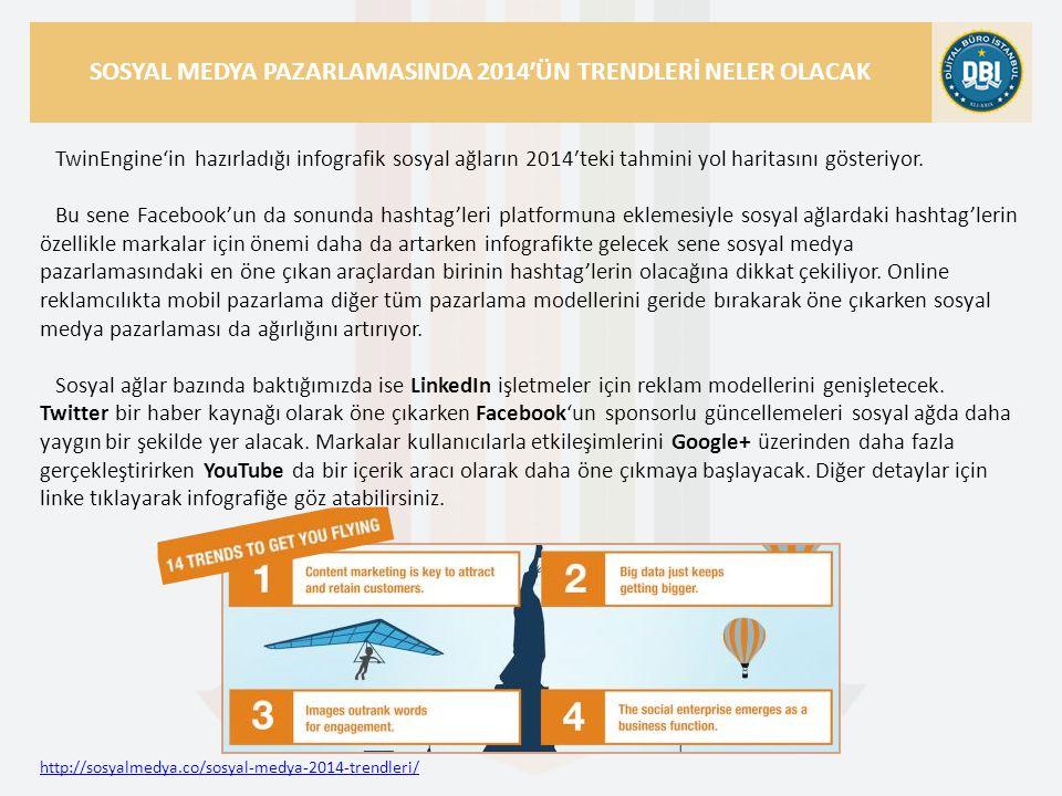 http://sosyalmedya.co/sosyal-medya-2014-trendleri/ SOSYAL MEDYA PAZARLAMASINDA 2014′ÜN TRENDLERİ NELER OLACAK TwinEngine'in hazırladığı infografik sosyal ağların 2014′teki tahmini yol haritasını gösteriyor.