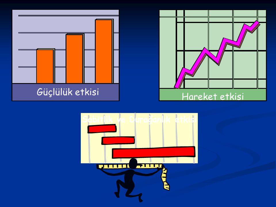 1- Yapısal/Biçimsel Elemanların Kullanım İlkeleri ŞEKİL-FORM Şekil bir yüzey üzerinde oluşturulan iki boyutlu biçimlerdir.