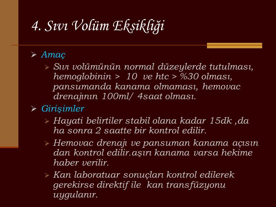 4. Sıvı Volüm Eksikliği  Amaç  Sıvı volümünün normal düzeylerde tutulması, hemoglobinin > 10 ve htc > %30 olması, pansumanda kanama olmaması, hemova