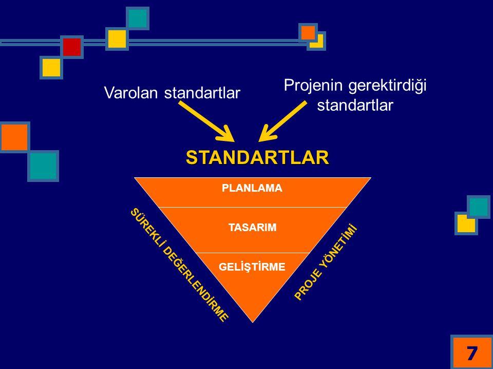 7 SÜREKLİ DEĞERLENDİRME PLANLAMA TASARIM GELİŞTİRME PROJE YÖNETİMİ STANDARTLAR Varolan standartlar Projenin gerektirdiği standartlar