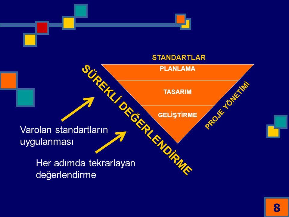 8 SÜREKLİ DEĞERLENDİRME PLANLAMA TASARIM GELİŞTİRME STANDARTLAR PROJE YÖNETİMİ Varolan standartların uygulanması Her adımda tekrarlayan değerlendirme