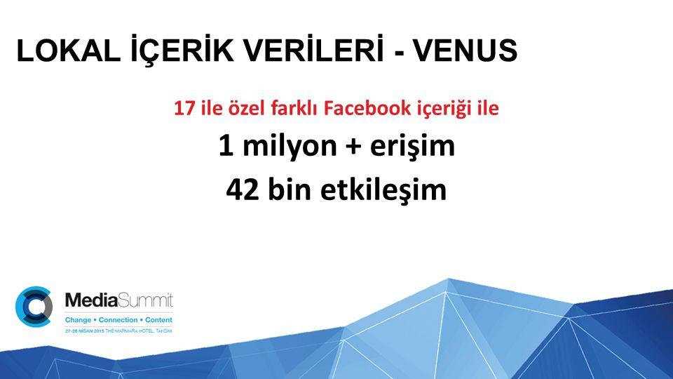 LOKAL İÇERİK VERİLERİ - VENUS 17 ile özel farklı Facebook içeriği ile 1 milyon + erişim 42 bin etkileşim