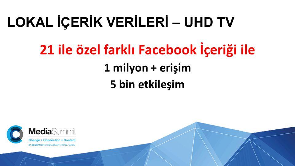 LOKAL İÇERİK VERİLERİ – UHD TV 21 ile özel farklı Facebook İçeriği ile 1 milyon + erişim 5 bin etkileşim