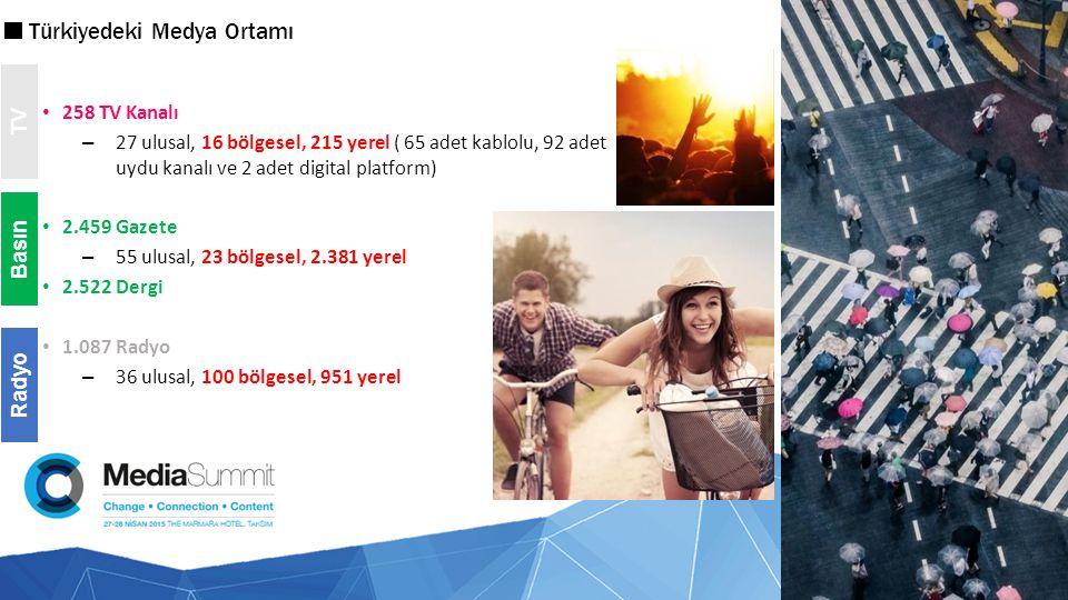 Türkiyedeki Medya Ortamı 258 TV Kanalı – 27 ulusal, 16 bölgesel, 215 yerel ( 65 adet kablolu, 92 adet uydu kanalı ve 2 adet digital platform) 2.459 Ga