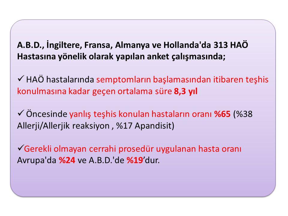 A.B.D., İngiltere, Fransa, Almanya ve Hollanda'da 313 HAÖ Hastasına yönelik olarak yapılan anket çalışmasında; HAÖ hastalarında semptomların başlaması
