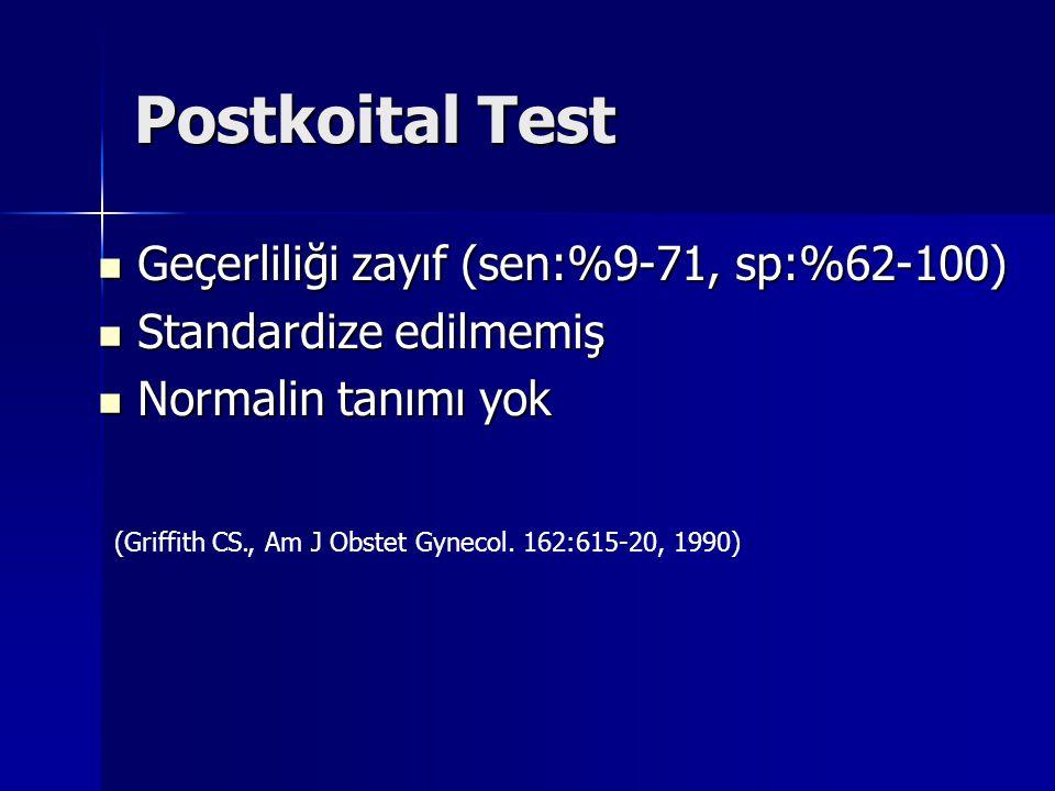 Postkoital Test Geçerliliği zayıf (sen:%9-71, sp:%62-100) Geçerliliği zayıf (sen:%9-71, sp:%62-100) Standardize edilmemiş Standardize edilmemiş Normal