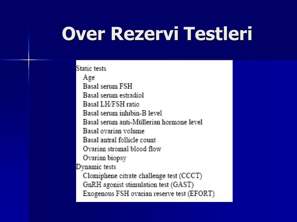 Over Rezervi Testleri