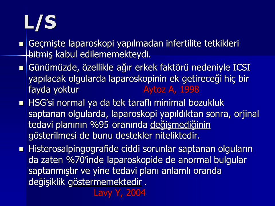 L/S Geçmişte laparoskopi yapılmadan infertilite tetkikleri bitmiş kabul edilememekteydi. Geçmişte laparoskopi yapılmadan infertilite tetkikleri bitmiş