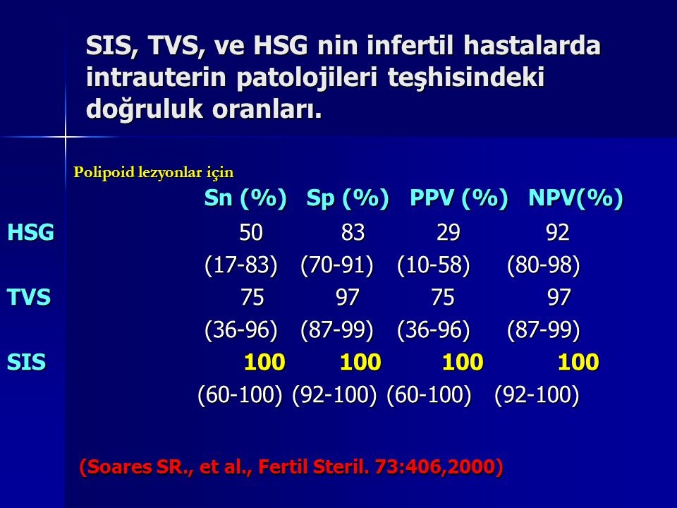 SIS, TVS, ve HSG nin infertil hastalarda intrauterin patolojileri teşhisindeki doğruluk oranları. Sn (%) Sp (%) PPV (%) NPV(%) Sn (%) Sp (%) PPV (%) N