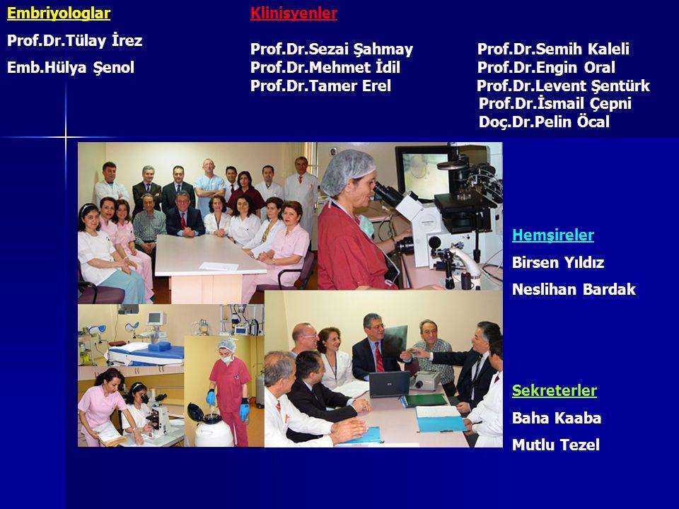 Klinisyenler Prof.Dr.Sezai Şahmay Prof.Dr.Semih Kaleli Prof.Dr.Mehmet İdil Prof.Dr.Engin Oral Prof.Dr.Tamer Erel Prof.Dr.Levent Şentürk Prof.Dr.İsmail
