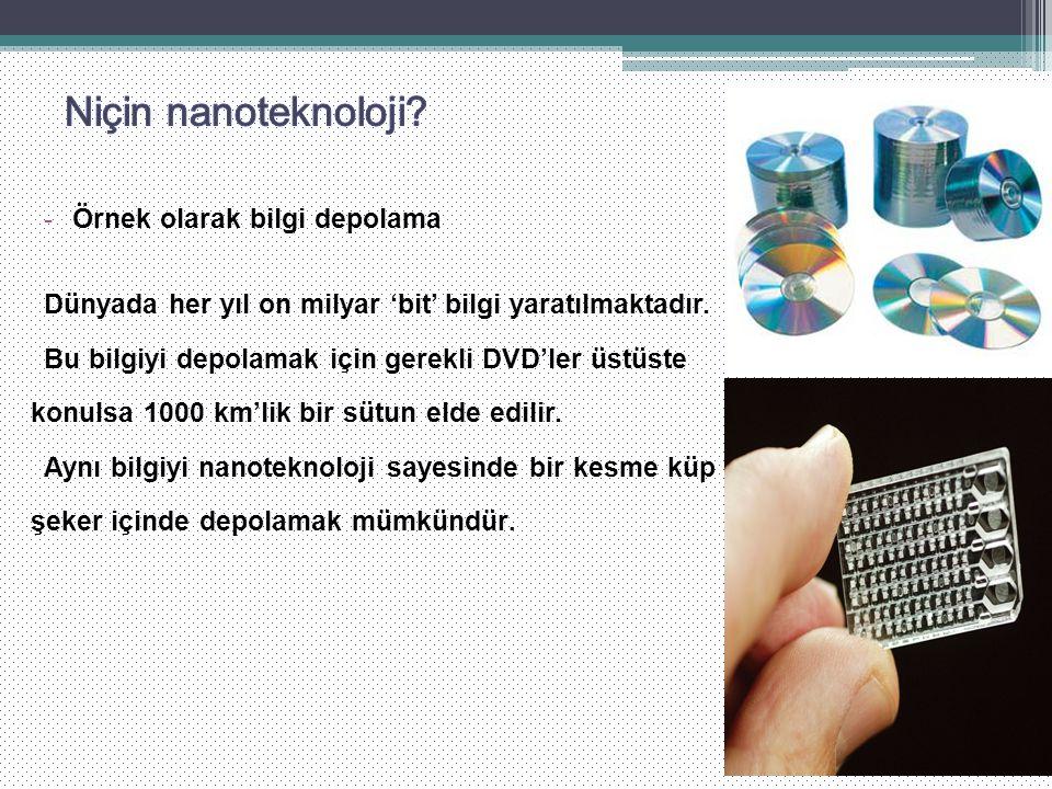 -Örnek olarak bilgi depolama Dünyada her yıl on milyar 'bit' bilgi yaratılmaktadır. Bu bilgiyi depolamak için gerekli DVD'ler üstüste konulsa 1000 km'