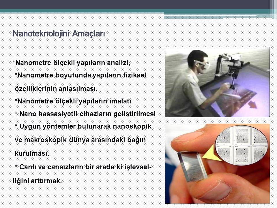 * Nanometre ölçekli yapıların analizi, *Nanometre boyutunda yapıların fiziksel özelliklerinin anlaşılması, *Nanometre ölçekli yapıların imalatı * Nano
