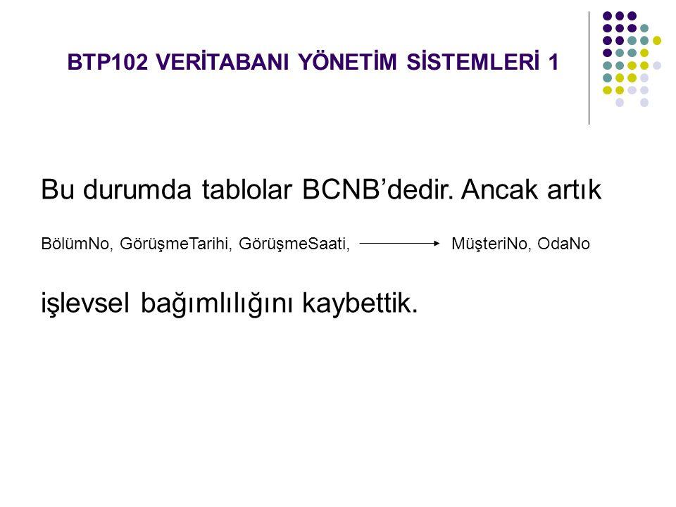 BTP102 VERİTABANI YÖNETİM SİSTEMLERİ 1 Bu durumda tablolar BCNB'dedir.