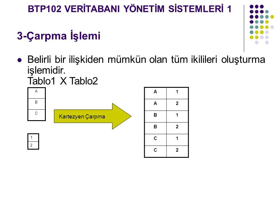 3-Çarpma İşlemi Belirli bir ilişkiden mümkün olan tüm ikilileri oluşturma işlemidir. Tablo1 X Tablo2 C B A 2 1 Kartezyen Çarpma A1 A2 B1 B2 C1 C2 BTP1