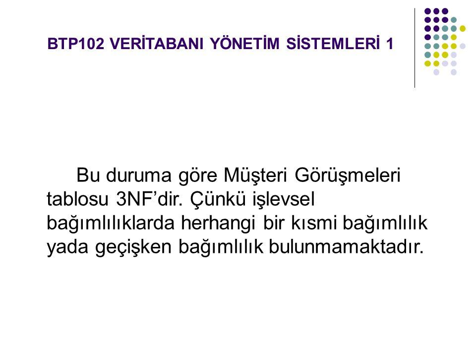 BTP102 VERİTABANI YÖNETİM SİSTEMLERİ 1 Ancak tablo BCNF değildir.