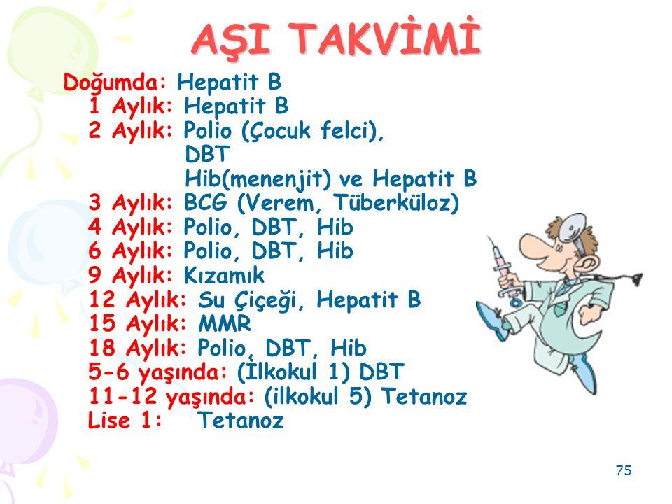 75 AŞI TAKVİMİ Doğumda: Hepatit B 1 Aylık: Hepatit B 2 Aylık: Polio (Çocuk felci), DBT Hib(menenjit) ve Hepatit B 3 Aylık: BCG (Verem, Tüberküloz) 4 Aylık: Polio, DBT, Hib 6 Aylık: Polio, DBT, Hib 9 Aylık: Kızamık 12 Aylık: Su Çiçeği, Hepatit B 15 Aylık: MMR 18 Aylık: Polio, DBT, Hib 5-6 yaşında: (İlkokul 1) DBT 11-12 yaşında: (ilkokul 5) Tetanoz Lise 1: Tetanoz