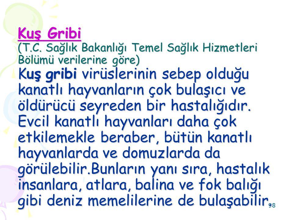 98 Kuş Gribi (T.C.