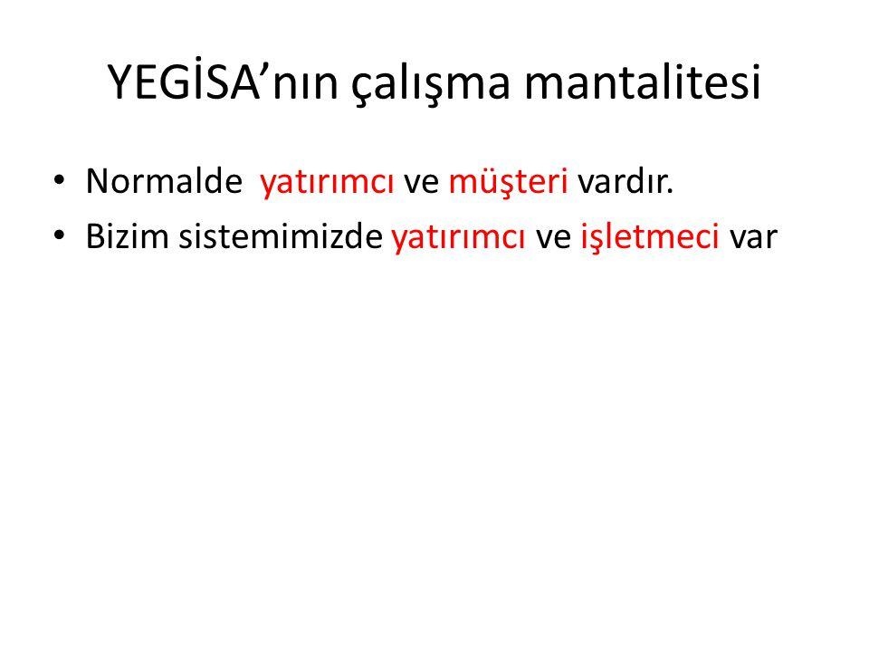 YEGİSA'nın çalışma mantalitesi Normalde yatırımcı ve müşteri vardır.