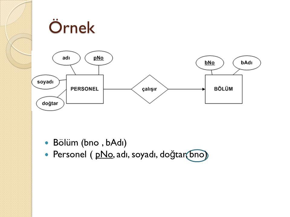 Örnek Bölüm (bno, bAdı) Personel ( pNo, adı, soyadı, do ğ tar, bno)