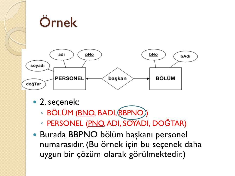 Örnek 2. seçenek: ◦ BÖLÜM (BNO, BADI, BBPNO ) ◦ PERSONEL (PNO, ADI, SOYADI, DO Ğ TAR) Burada BBPNO bölüm başkanı personel numarasıdır. (Bu örnek için