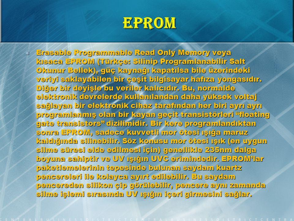 EPROM Erasable Programmable Read Only Memory veya kısaca EPROM (Türkçe: Silinip Programlanabilir Salt Okunur Bellek), güç kaynağı kapatılsa bile üzerindeki veriyi saklayabilen bir çeşit bilgisayar hafıza yongasıdır.