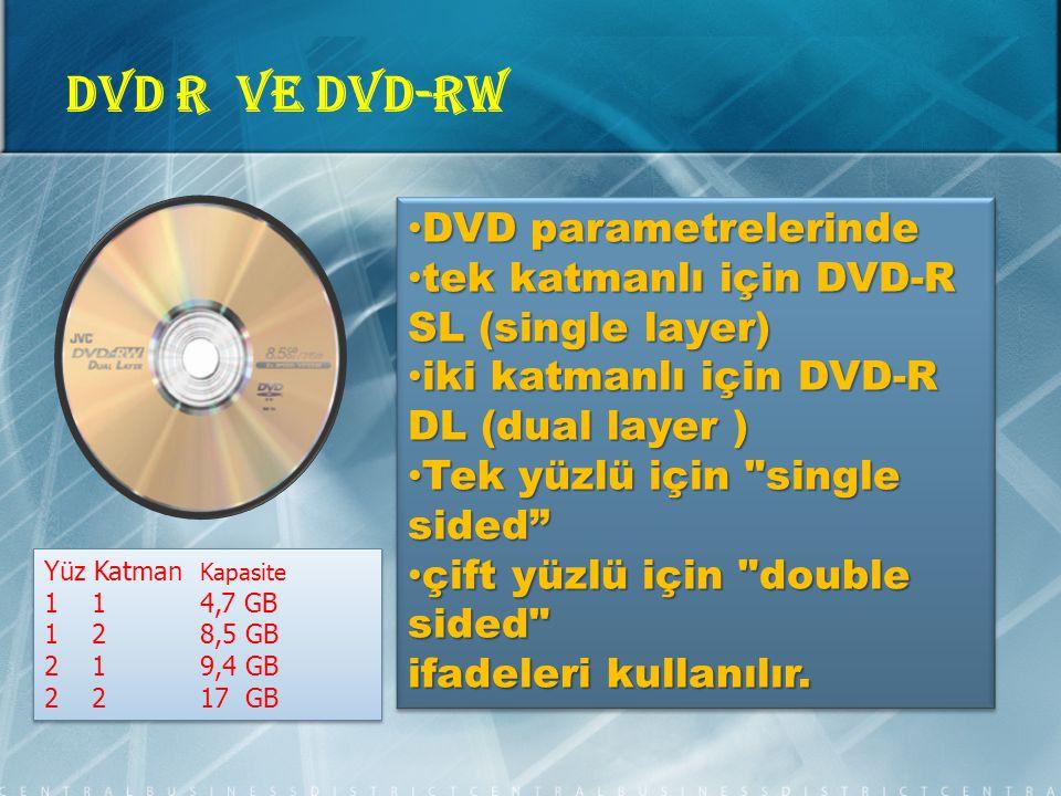 DVD R ve DVD-RW DVD parametrelerinde DVD parametrelerinde tek katmanlı için DVD-R SL (single layer) tek katmanlı için DVD-R SL (single layer) iki katmanlı için DVD-R DL (dual layer ) iki katmanlı için DVD-R DL (dual layer ) Tek yüzlü için single sided Tek yüzlü için single sided çift yüzlü için double sided çift yüzlü için double sided ifadeleri kullanılır.