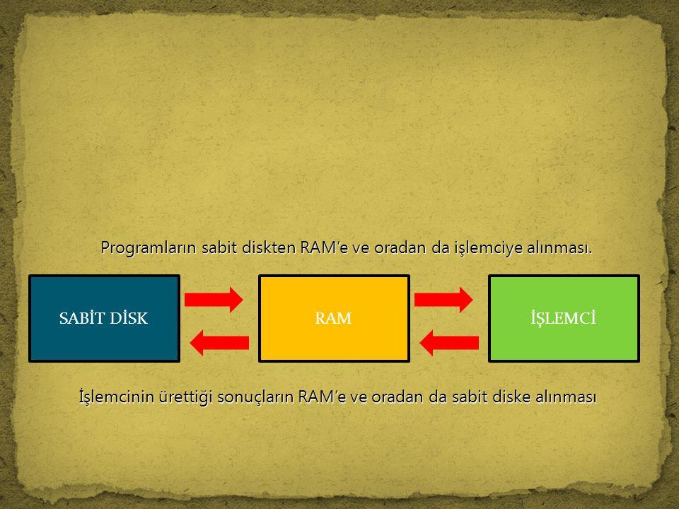 SABİT DİSKRAMİŞLEMCİ Programların sabit diskten RAM'e ve oradan da işlemciye alınması. İşlemcinin ürettiği sonuçların RAM'e ve oradan da sabit diske a