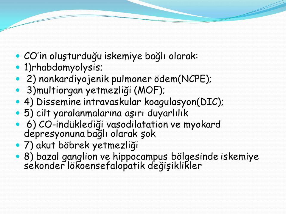 CO'in oluşturduğu iskemiye bağlı olarak: 1)rhabdomyolysis; 2) nonkardiyojenik pulmoner ödem(NCPE); 3)multiorgan yetmezliği (MOF); 4) Dissemine intrava