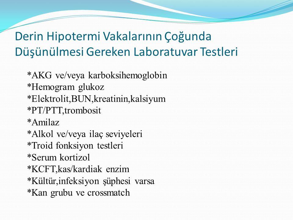 Derin Hipotermi Vakalarının Çoğunda Düşünülmesi Gereken Laboratuvar Testleri *AKG ve/veya karboksihemoglobin *Hemogram glukoz *Elektrolit,BUN,kreatini