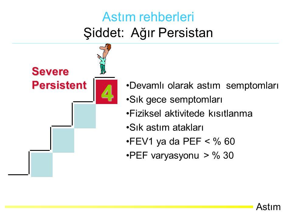 4 Severe Persistent Astım rehberleri Şiddet: Ağır Persistan Astım Devamlı olarak astım semptomları Sık gece semptomları Fiziksel aktivitede kısıtlanma Sık astım atakları FEV1 ya da PEF < % 60 PEF varyasyonu > % 30
