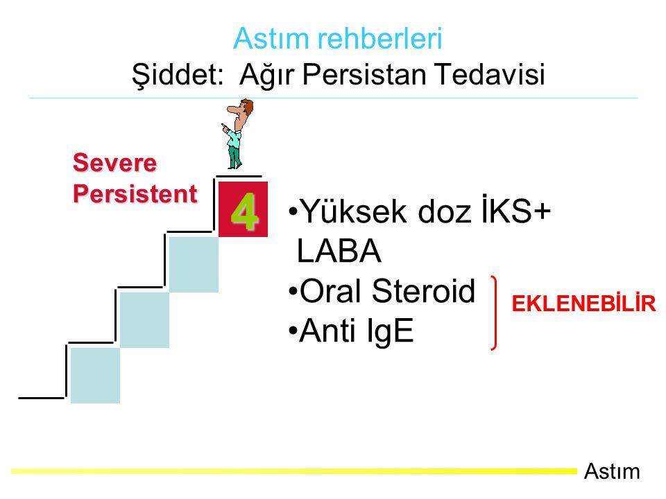 4 Severe Persistent Astım rehberleri Şiddet: Ağır Persistan Tedavisi Astım Yüksek doz İKS+ LABA Oral Steroid Anti IgE EKLENEBİLİR