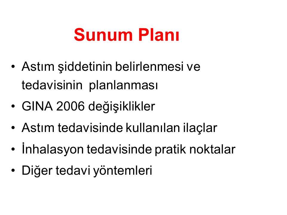 Sunum Planı Astım şiddetinin belirlenmesi ve tedavisinin planlanması GINA 2006 değişiklikler Astım tedavisinde kullanılan ilaçlar İnhalasyon tedavisinde pratik noktalar Diğer tedavi yöntemleri