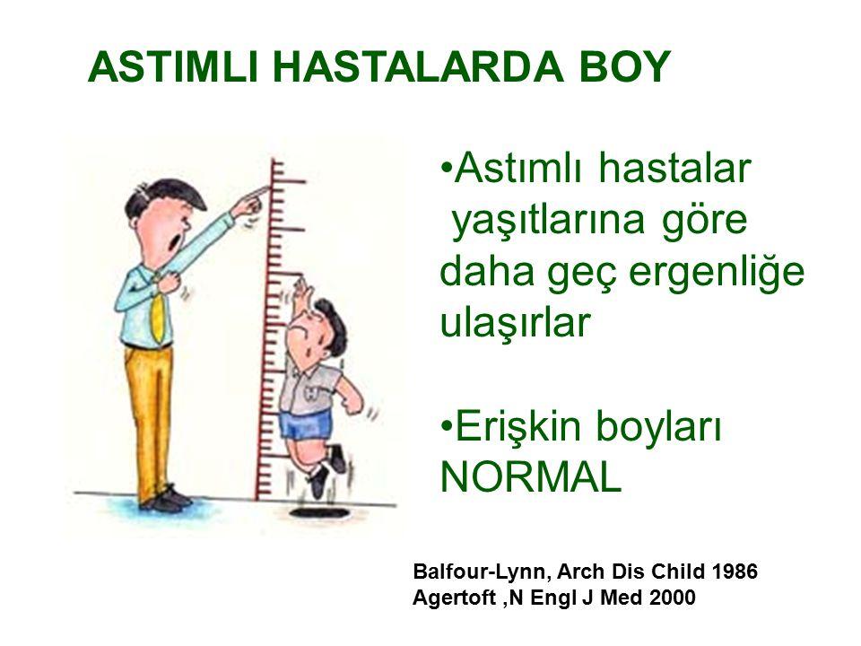 ASTIMLI HASTALARDA BOY Astımlı hastalar yaşıtlarına göre daha geç ergenliğe ulaşırlar Erişkin boyları NORMAL Balfour-Lynn, Arch Dis Child 1986 Agertoft,N Engl J Med 2000