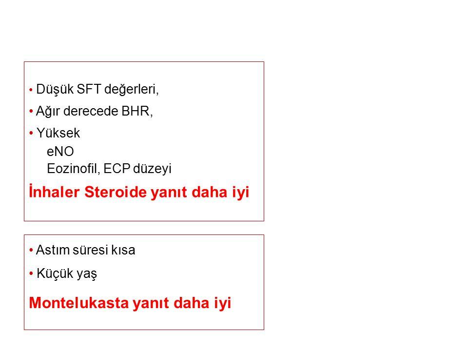 Düşük SFT değerleri, Ağır derecede BHR, Yüksek eNO Eozinofil, ECP düzeyi İnhaler Steroide yanıt daha iyi Astım süresi kısa Küçük yaş Montelukasta yanıt daha iyi