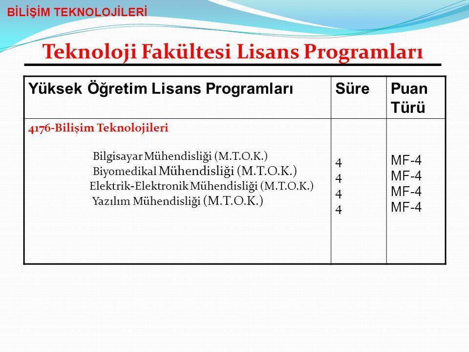 Yüksek Öğretim Lisans ProgramlarıSürePuan Türü 4176-Bilişim Teknolojileri Bilgisayar Mühendisliği (M.T.O.K.) Biyomedikal Mühendisliği (M.T.O.K.) Elekt