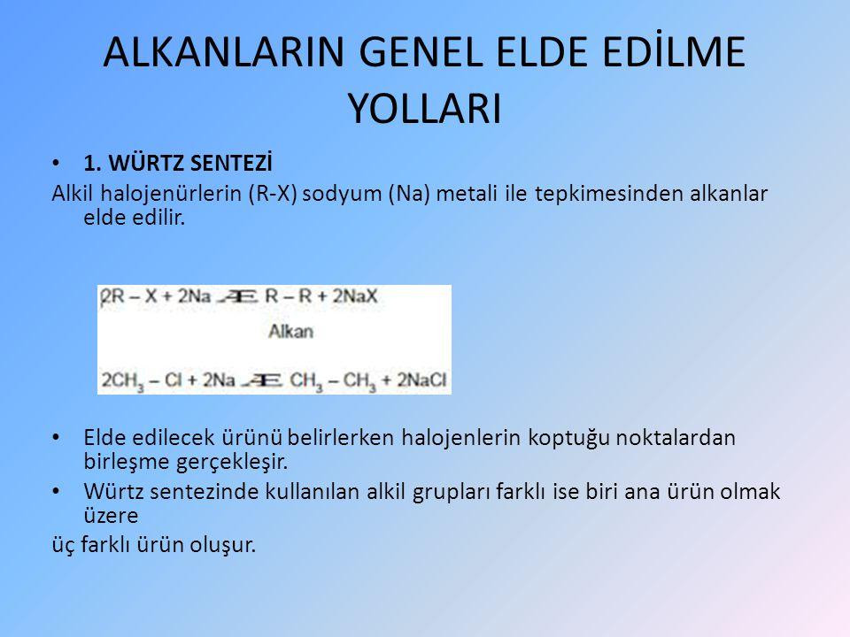 ALKANLARIN GENEL ELDE EDİLME YOLLARI 1.