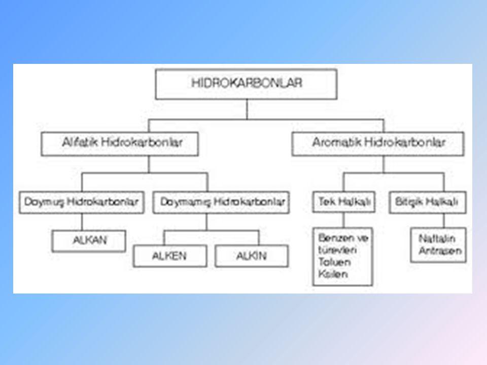 Yapısında sadece C ve H içeren organik bileşiklere hidrokarbonlar denir.